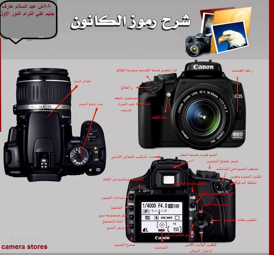 شرح وظائف ازار كاميرات كانون SLR Canon