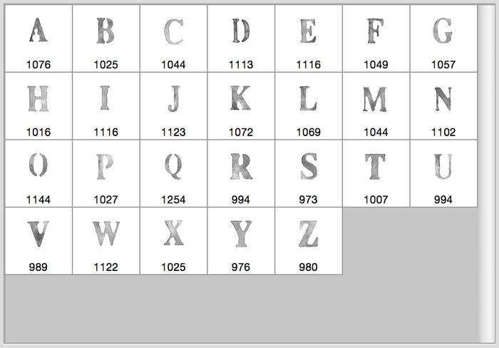 فرش فوتوشوب حروف ابجدية, فرش فوتوشوب حروف انجليزية, فرش فوتوشوب abc, فرش حروف