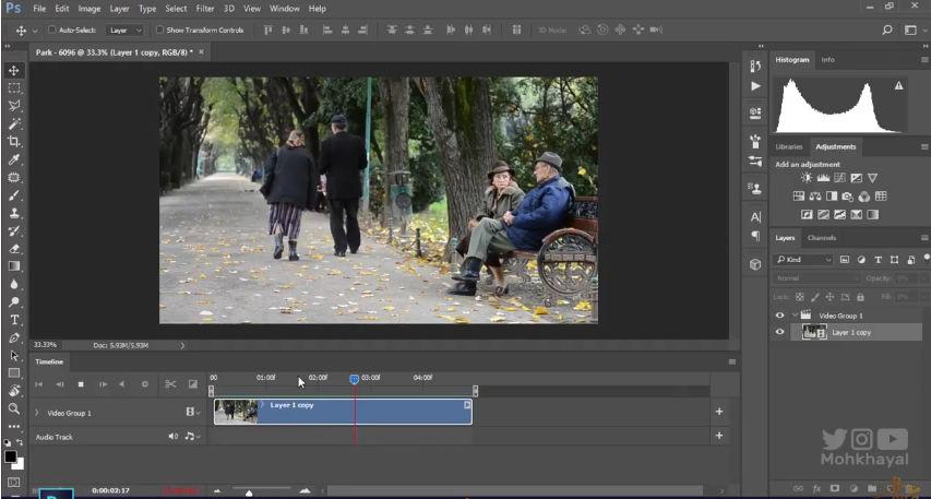 سينما جراف ماهو فن سينماجراف في الفوتوشوب
