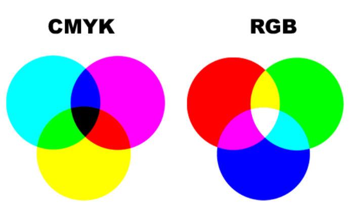 الفرق بين rgb و cmyk
