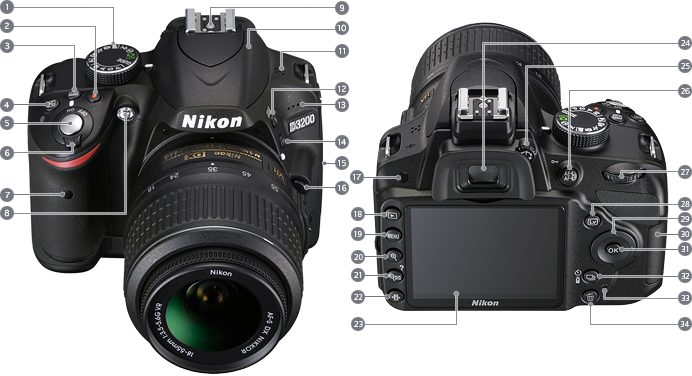 شرح و ظائف زراير كاميرا نيكون Nikon 3200