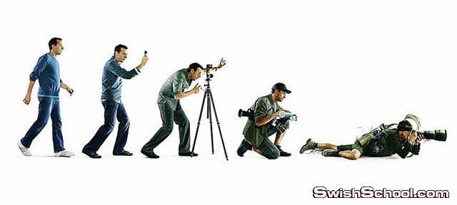 ماهي زوايا التصوير وانواعها