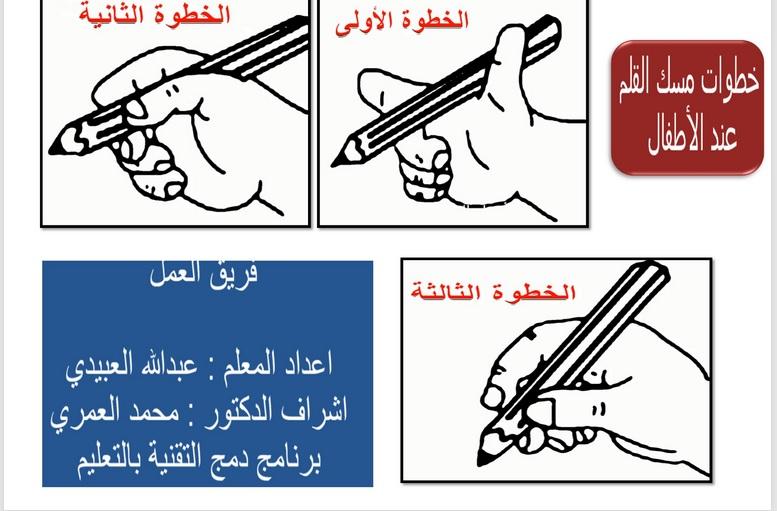 كتابة الحروف العربيه  توجيهات وتدريبات