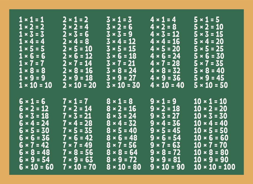 جدول الضرب 11 صور و تصاميم جدول الضرب