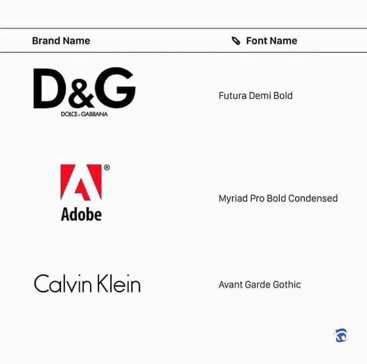 خط شعار ادوب و كيلفن كلاين أسماء الخطوط ل أشهر الشعارات العالمية