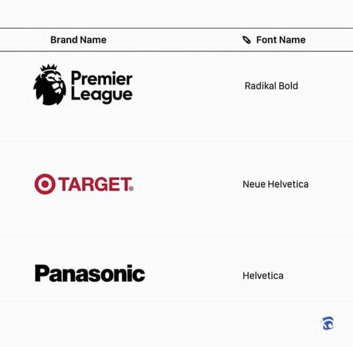خط شعار باناسونيك أسماء الخطوط ل أشهر الشعارات العالمية