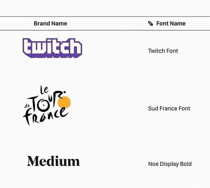 خط شعار تويتش أسماء الخطوط ل أشهر الشعارات العالمية