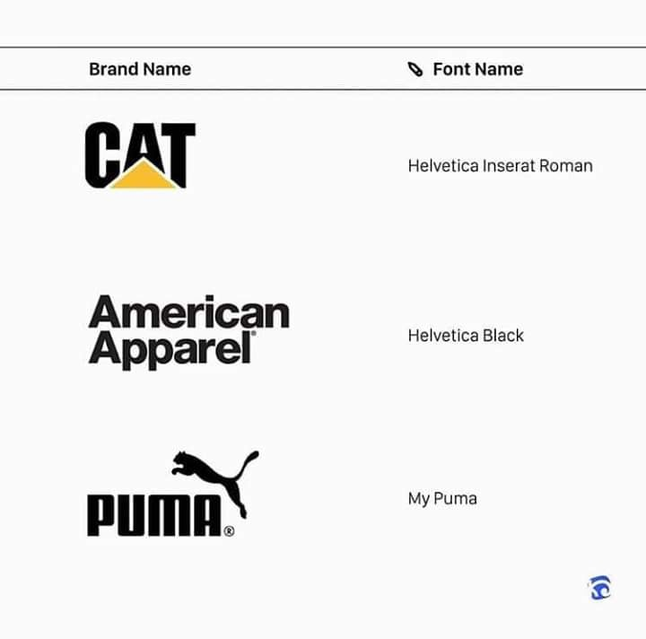 خط شعار شركه بوما أسماء الخطوط ل أشهر الشعارات العالمية