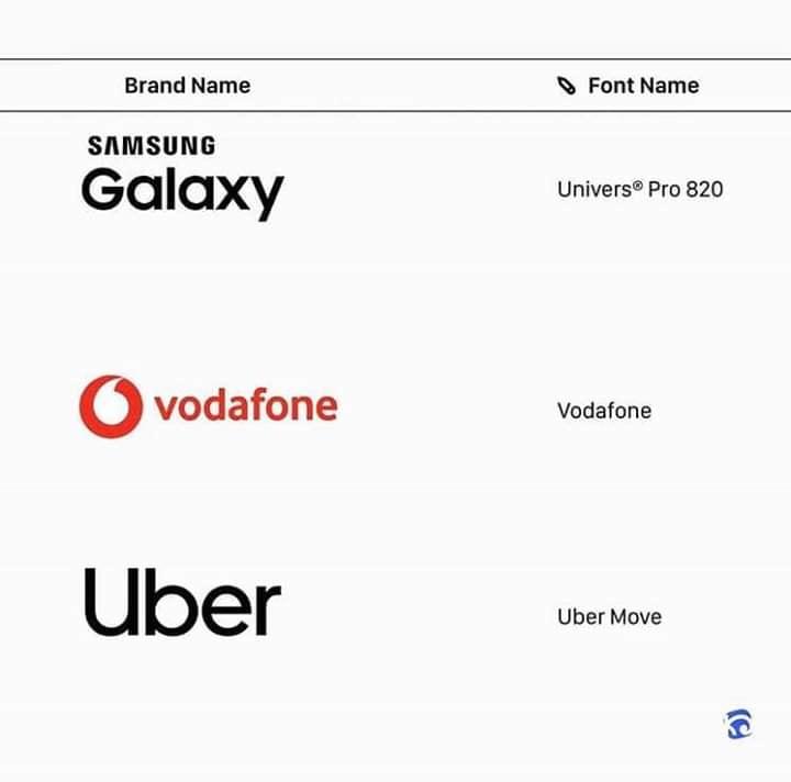 خط شعار فودافون أسماء الخطوط ل أشهر الشعارات العالمية
