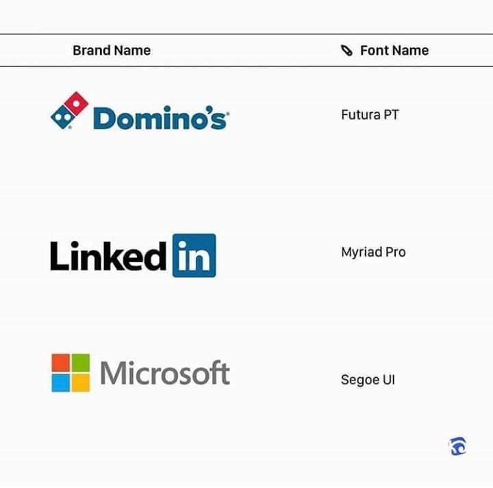 خط شعار ميكروسوفت أسماء الخطوط ل أشهر الشعارات العالمية