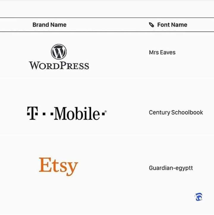 خط شعار ووردبريس أسماء الخطوط ل أشهر الشعارات العالمية