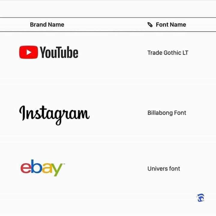 خط شعار يوتيوب و انستجرام أسماء الخطوط ل أشهر الشعارات العالمية