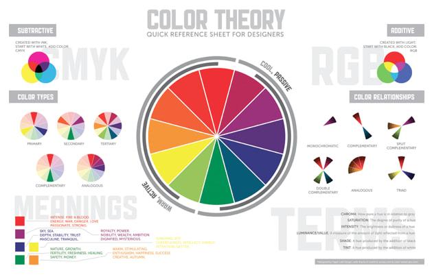 ارتباط اللون بالعلامات التجاريه والشعارات 1 ارتباط اللون بالعلامات التجاريه والشعارات