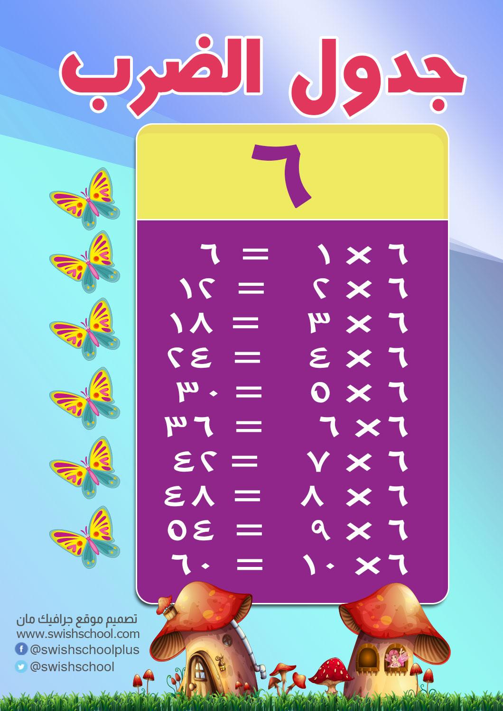 جدول الضرب 6 جدول الضرب عربي